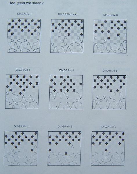 >> 文章内容 >> 跳棋开局大全  跳棋的开局技巧问:有跳棋高手传授一下图片
