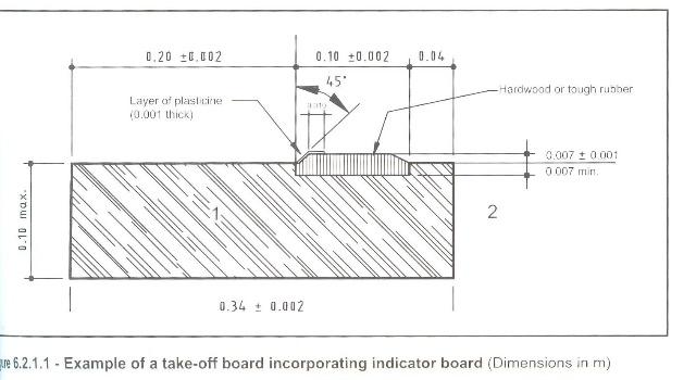 三级跳规则_跳远(三级跳远)场地的设计与建造