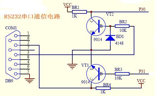 rs232串口通信电路往往是采用专用的串口传输芯片max232(5v)或max3232